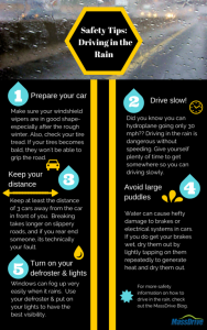 Safety Tips_ Driving in the Rain infogram